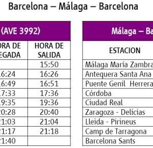 Mapa Recorrido Ave Barcelona Sevilla.Nuevos Servicios De Renfe Nuevo Tren Ave De Barcelona A Andalucia Malaga Cordoba Y Sevilla Viajeros Online