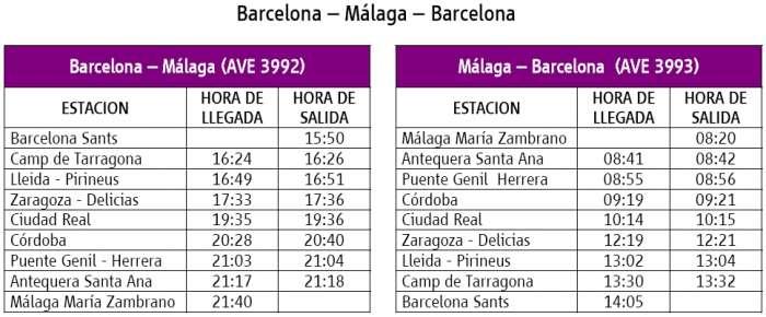 Nuevos servicios de renfe – nuevo tren AVE de Barcelona a Andalucia: Málaga, Córdoba y Sevilla