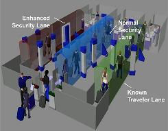 Cambios en los controles de seguridad de los aeropuertos en los próximos años