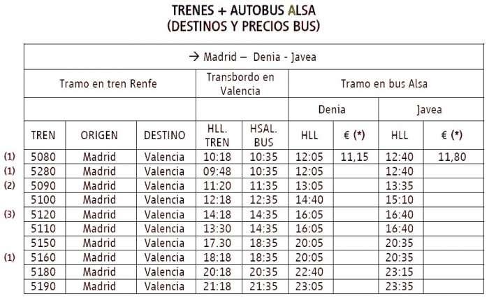 renfe lanza el billete combinado con autobús para viajar a Denia y Jávea desde Madrid y Barcelona