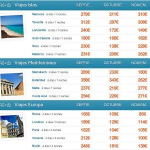 Ofertas de última hora vuelo+hotel para viajar en Septiembre, Octubre y Noviembre